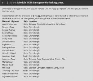 a screenshot of the very gray boring township codes